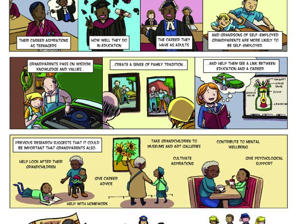 Comic on grandparents